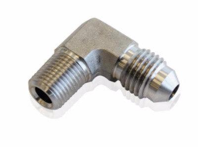 ptfe hose assembly instructions