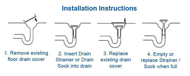 p trap installation instructions