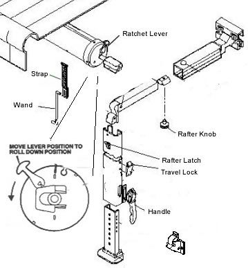 a&e systems awning instructions
