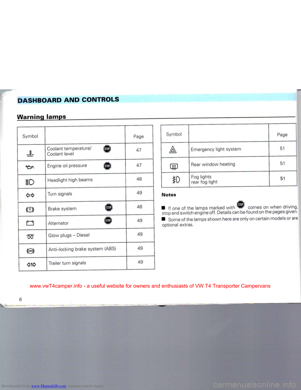 vw transporter instruction manual